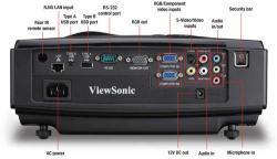 ViewSonic PJD7583wi